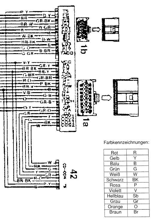 Diagnosefunktion/Diagnosestecker (Werkstattmodus 1000er Motor)